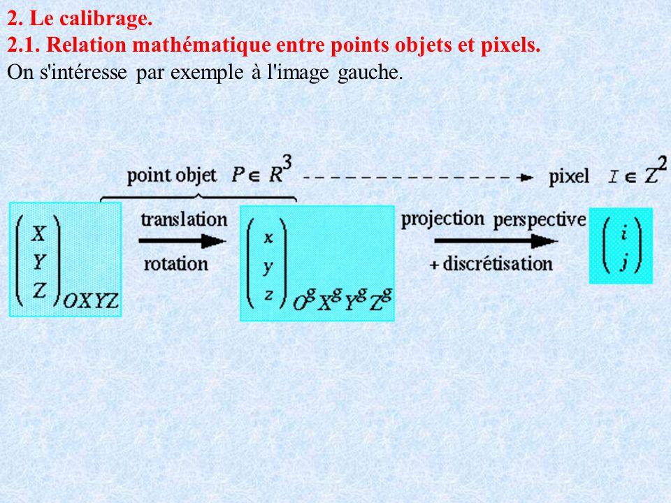 2. Le calibrage. 2.1. Relation mathématique entre points objets et pixels. On s intéresse par exemple à l image gauche.