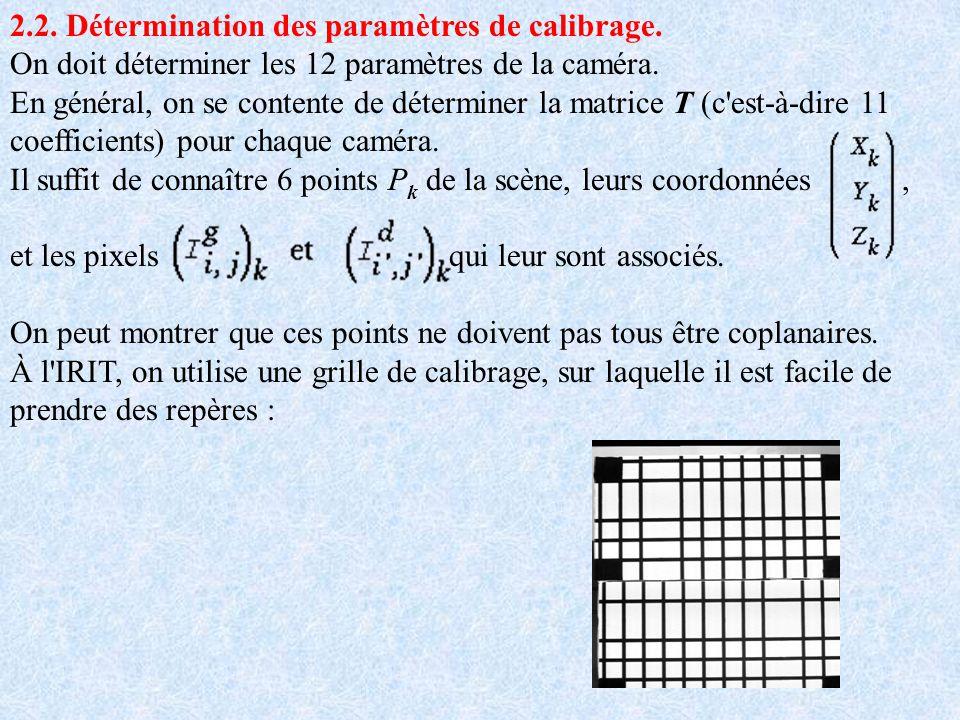 2.2. Détermination des paramètres de calibrage.