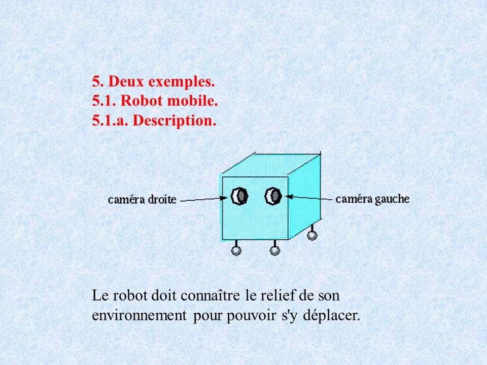5. Deux exemples. 5.1. Robot mobile. 5.1.a. Description.