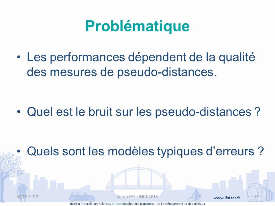 Problématique Les performances dépendent de la qualité des mesures de pseudo-distances. Quel est le bruit sur les pseudo-distances