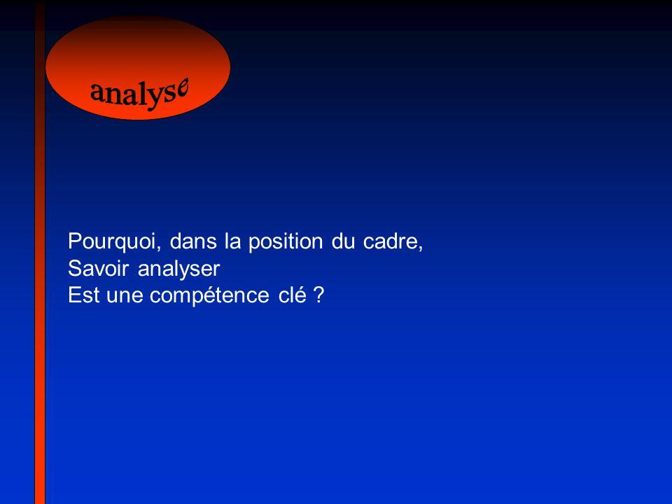 analyse Pourquoi, dans la position du cadre, Savoir analyser