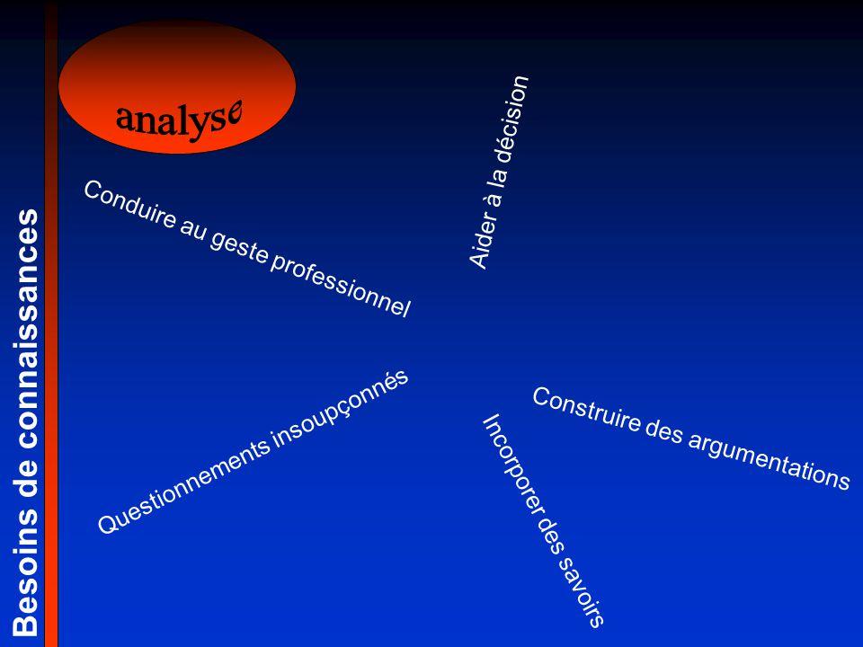 analyse Besoins de connaissances Aider à la décision