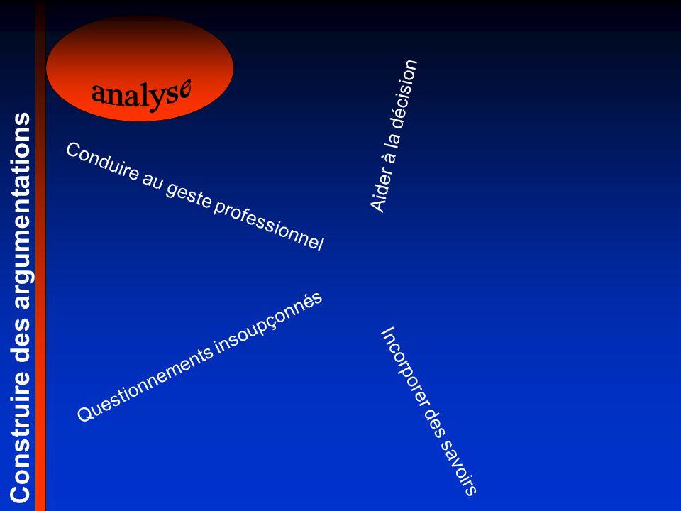 analyse Construire des argumentations Aider à la décision