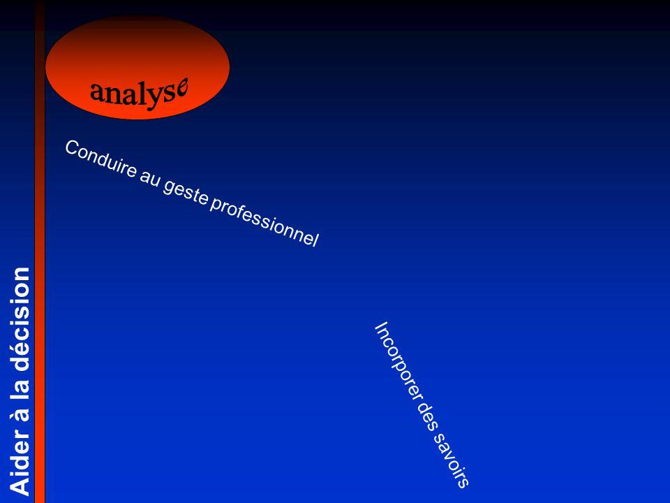 analyse Aider à la décision Conduire au geste professionnel