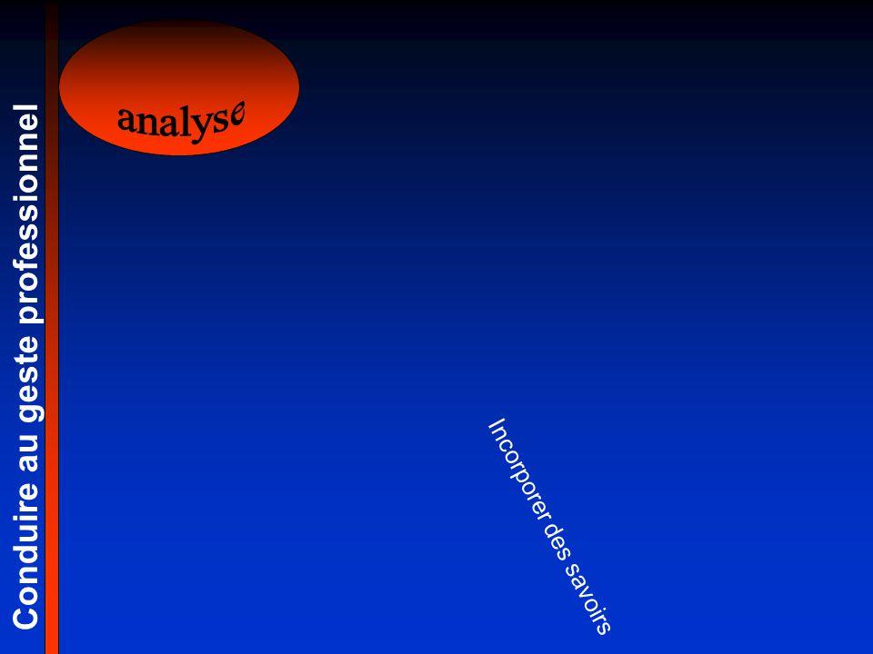 analyse Conduire au geste professionnel Incorporer des savoirs
