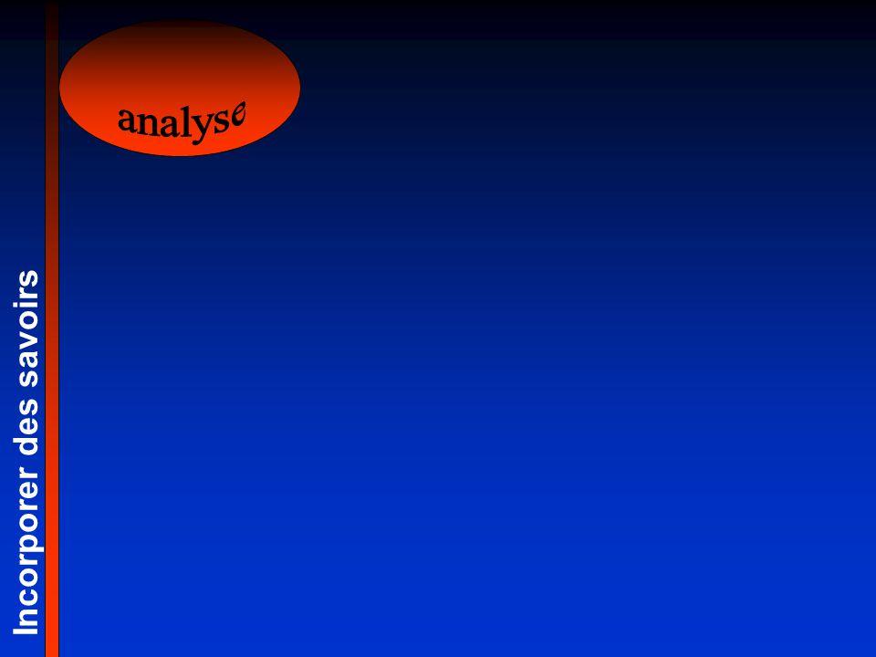 analyse Incorporer des savoirs