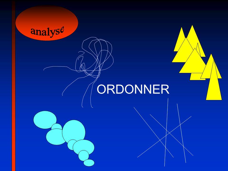 analyse ORDONNER