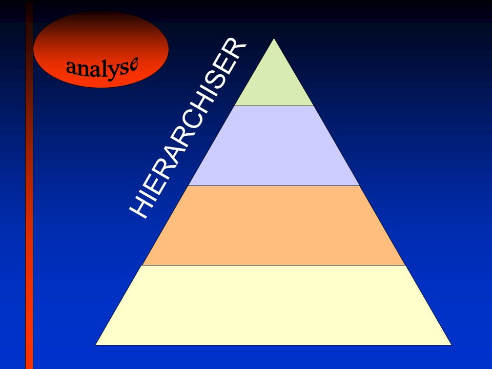 analyse HIERARCHISER