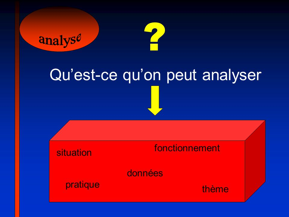 Qu'est-ce qu'on peut analyser analyse fonctionnement situation