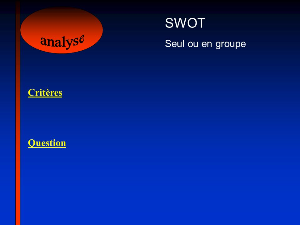 SWOT Seul ou en groupe analyse Critères Question