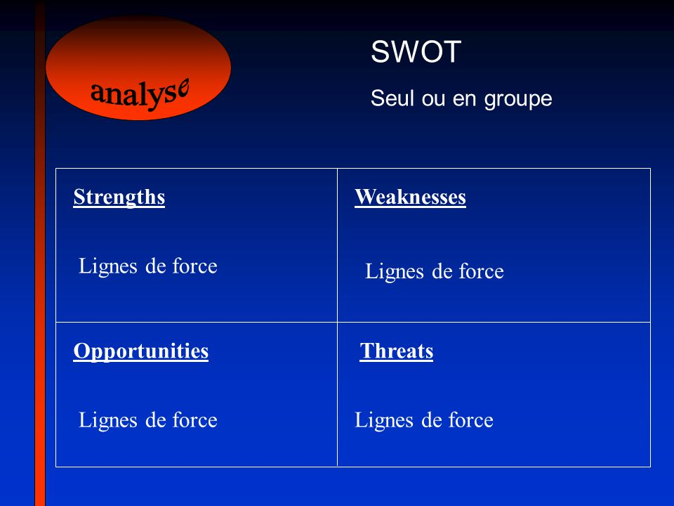 analyse SWOT Seul ou en groupe Strengths Weaknesses Lignes de force