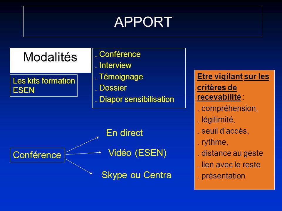 APPORT Modalités En direct Vidéo (ESEN) Conférence Skype ou Centra