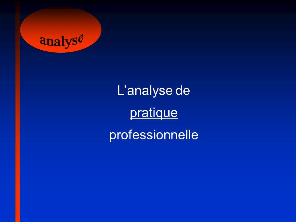 analyse L'analyse de pratique professionnelle