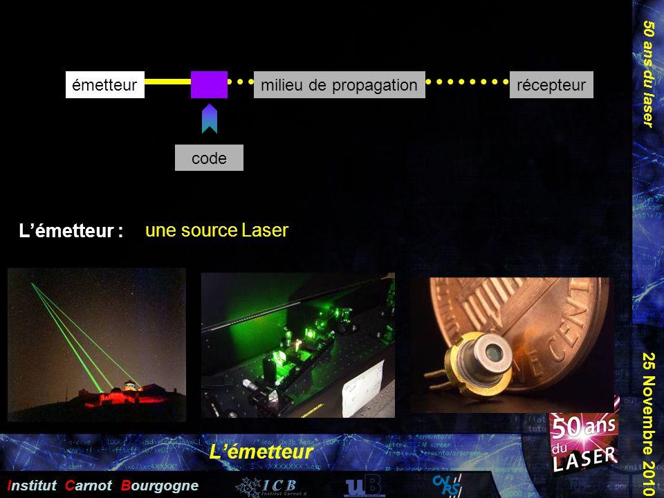 L'émetteur L'émetteur : une source Laser émetteur