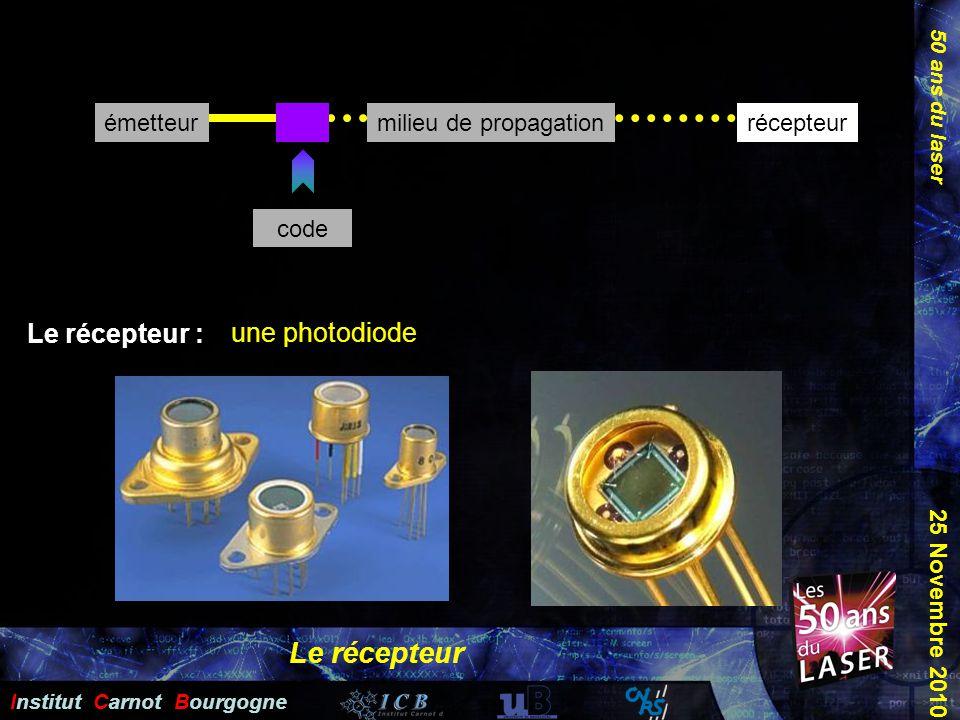 Le récepteur Le récepteur : une photodiode émetteur