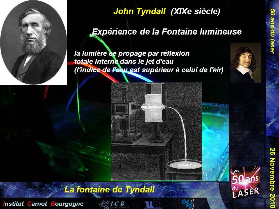 John Tyndall (XIXe siècle) Expérience de la Fontaine lumineuse