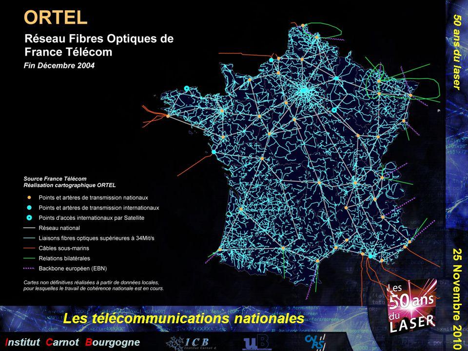 Les télécommunications nationales