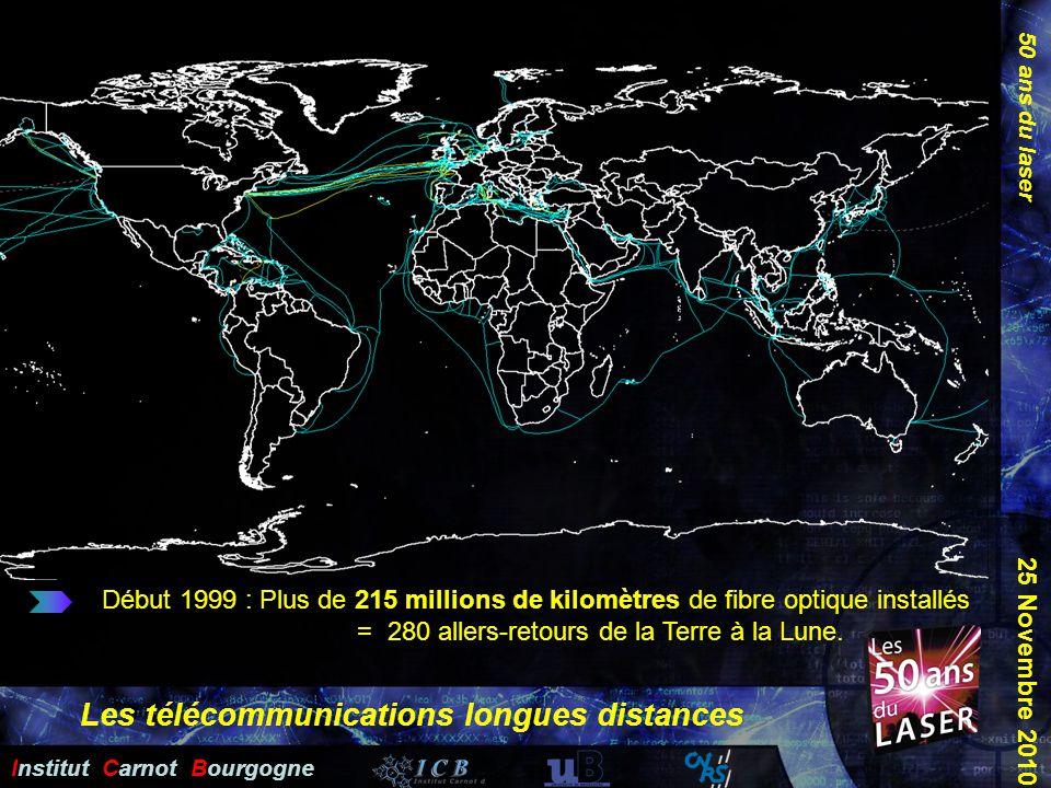 Les télécommunications longues distances