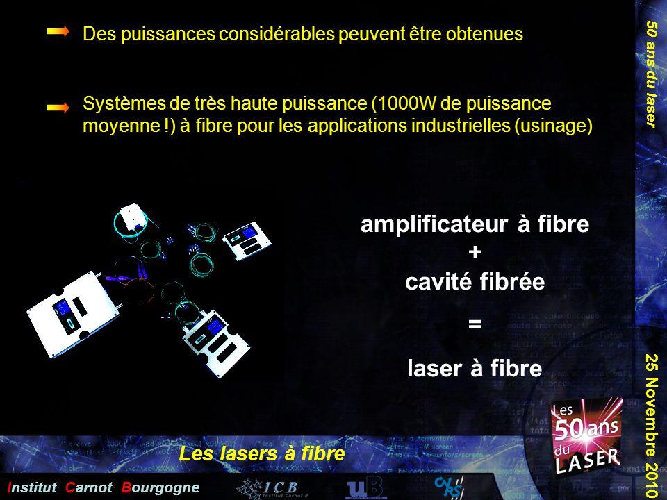 amplificateur à fibre + cavité fibrée