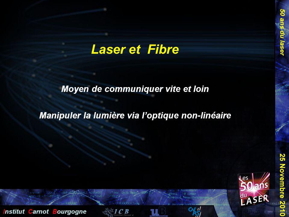 Laser et Fibre Moyen de communiquer vite et loin