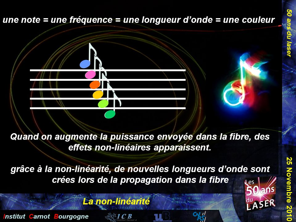 une note = une fréquence = une longueur d'onde = une couleur