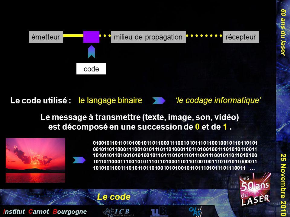 Le code Le code utilisé : le langage binaire 'le codage informatique'
