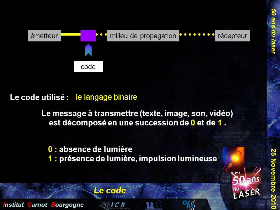 Le code Le code utilisé : le langage binaire