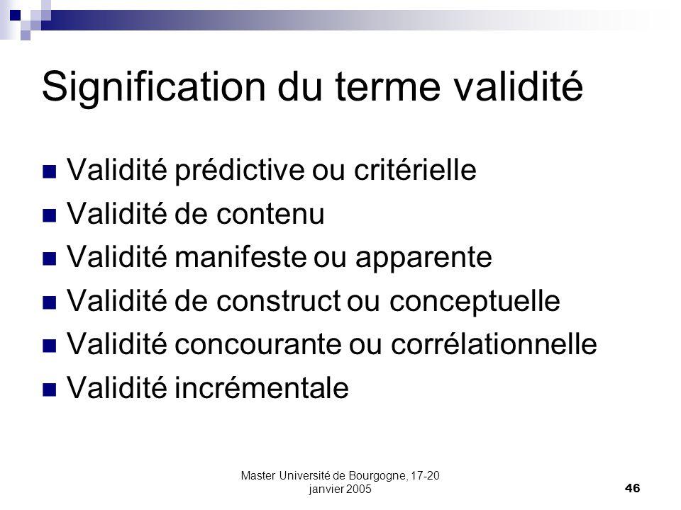 Signification du terme validité