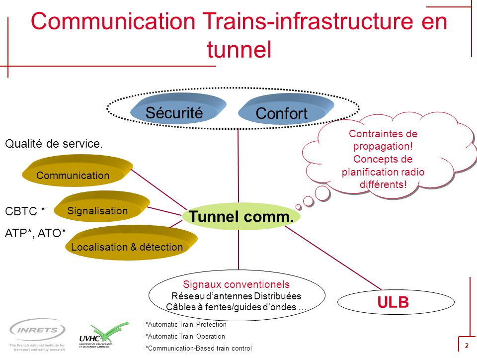 Communication Trains-infrastructure en tunnel