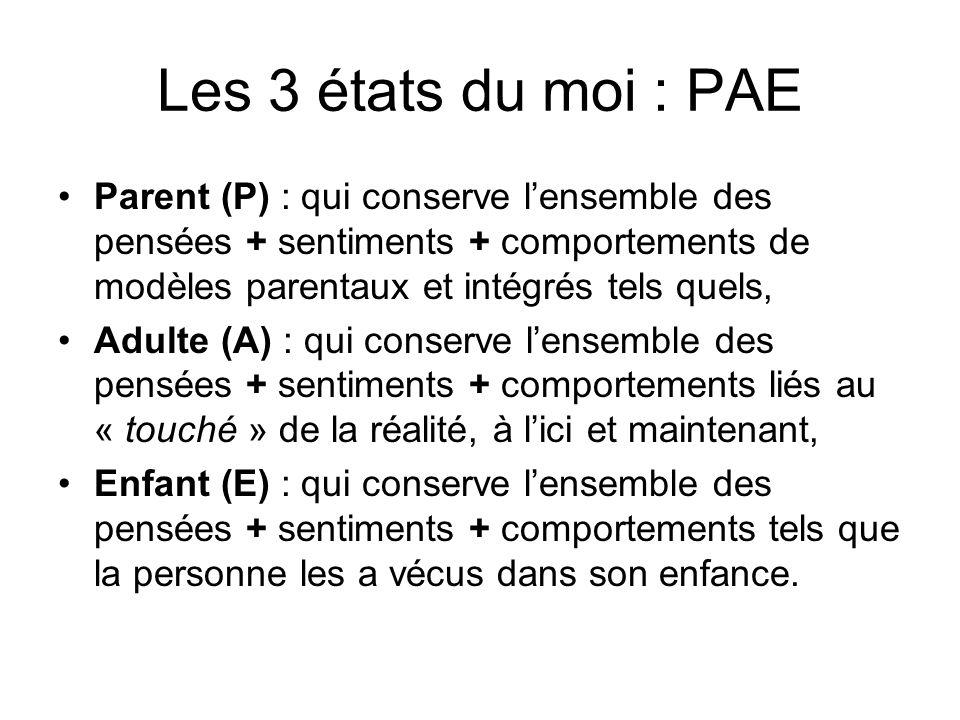 Les 3 états du moi : PAE Parent (P) : qui conserve l'ensemble des pensées + sentiments + comportements de modèles parentaux et intégrés tels quels,