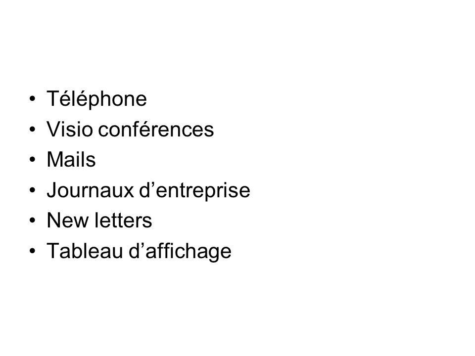 Téléphone Visio conférences Mails Journaux d'entreprise New letters Tableau d'affichage