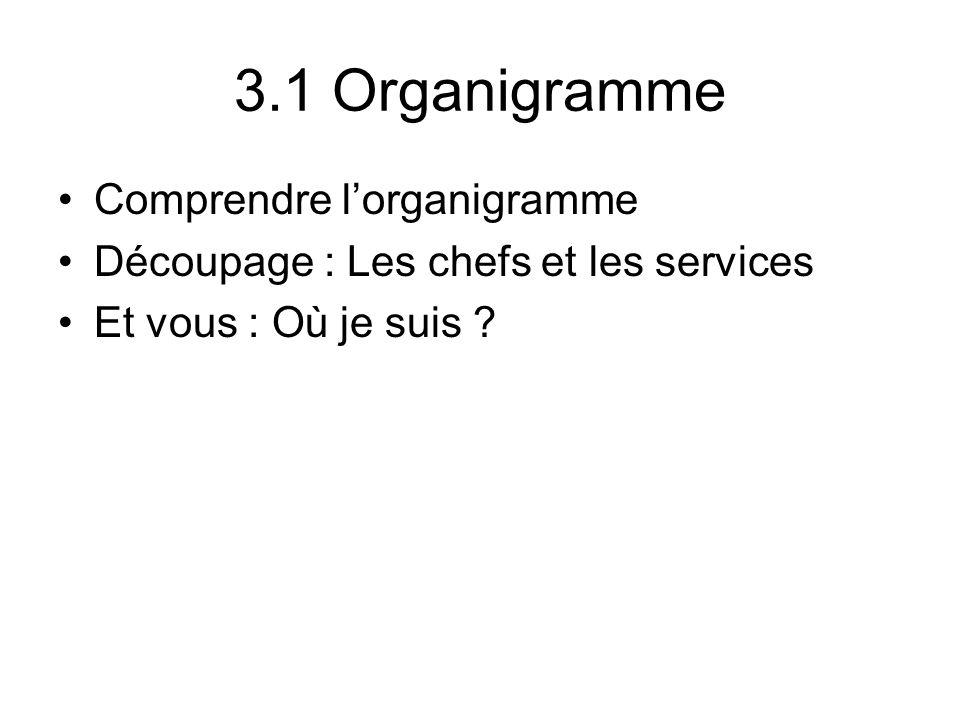 3.1 Organigramme Comprendre l'organigramme