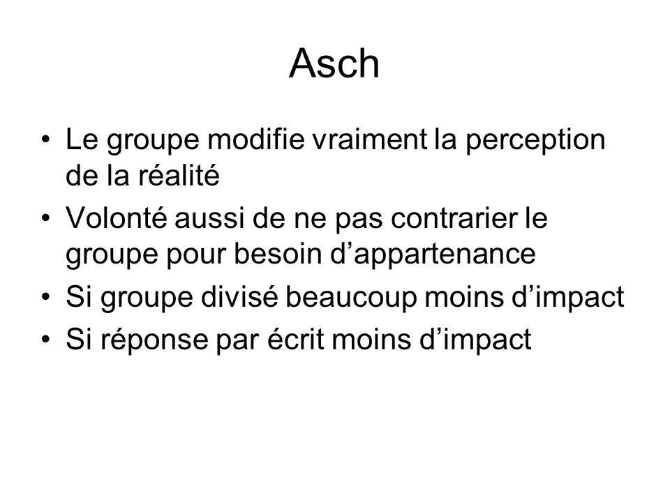 Asch Le groupe modifie vraiment la perception de la réalité