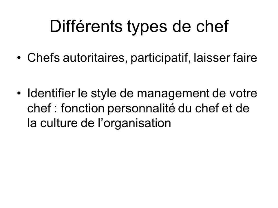 Différents types de chef
