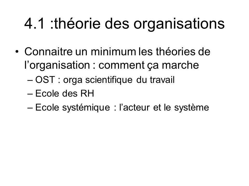 4.1 :théorie des organisations