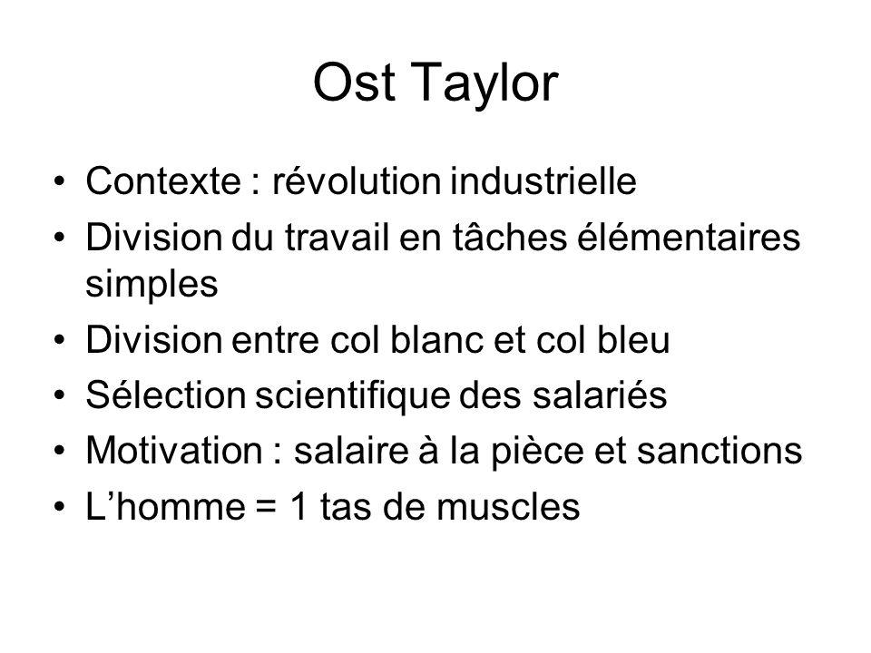 Ost Taylor Contexte : révolution industrielle