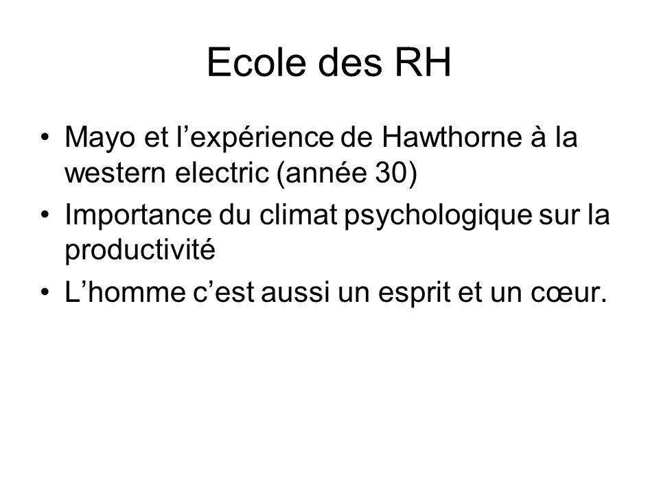 Ecole des RH Mayo et l'expérience de Hawthorne à la western electric (année 30) Importance du climat psychologique sur la productivité.