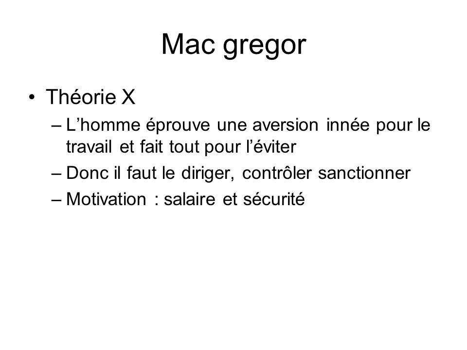 Mac gregor Théorie X. L'homme éprouve une aversion innée pour le travail et fait tout pour l'éviter.
