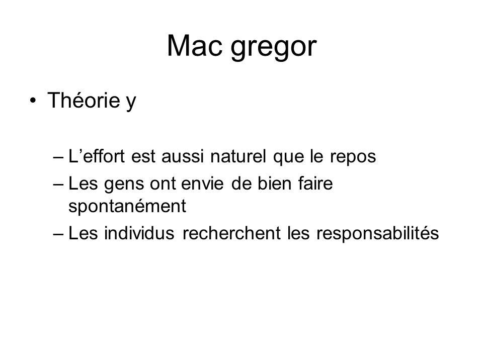 Mac gregor Théorie y L'effort est aussi naturel que le repos