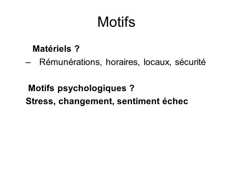 Motifs Matériels Rémunérations, horaires, locaux, sécurité