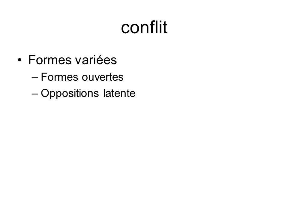 conflit Formes variées Formes ouvertes Oppositions latente