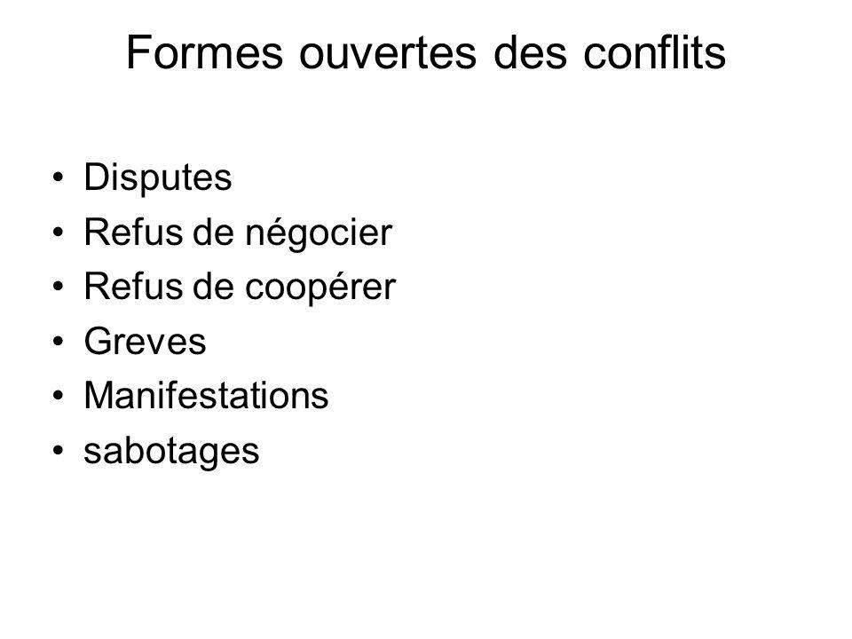 Formes ouvertes des conflits