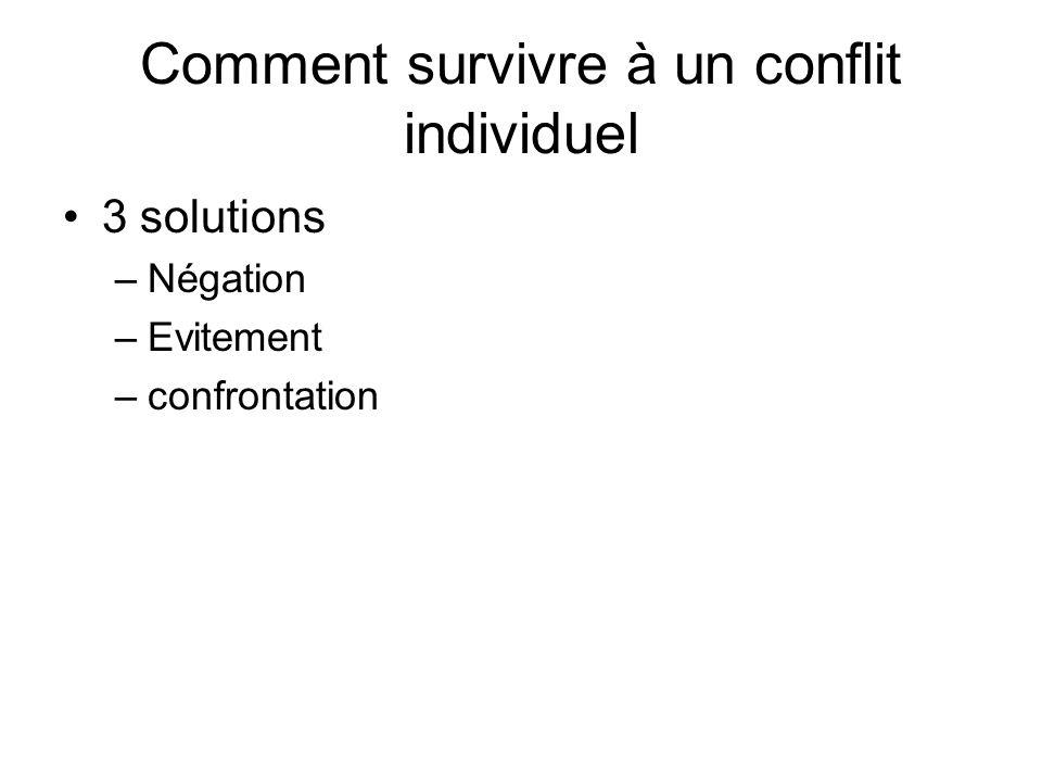 Comment survivre à un conflit individuel