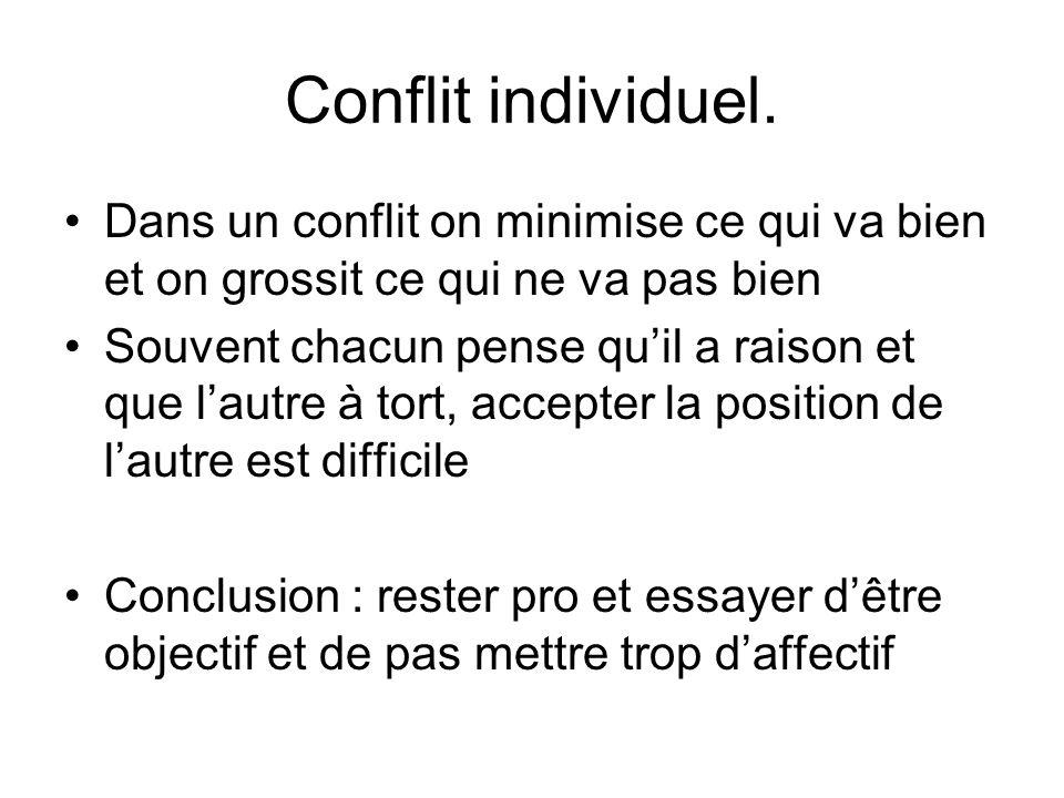 Conflit individuel. Dans un conflit on minimise ce qui va bien et on grossit ce qui ne va pas bien.