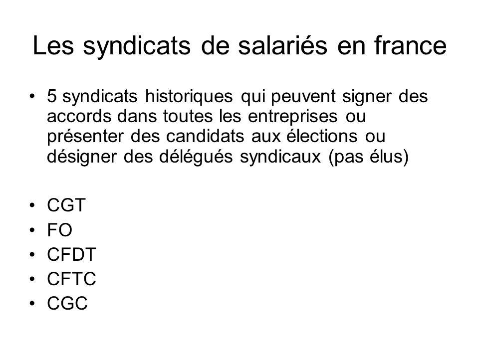 Les syndicats de salariés en france