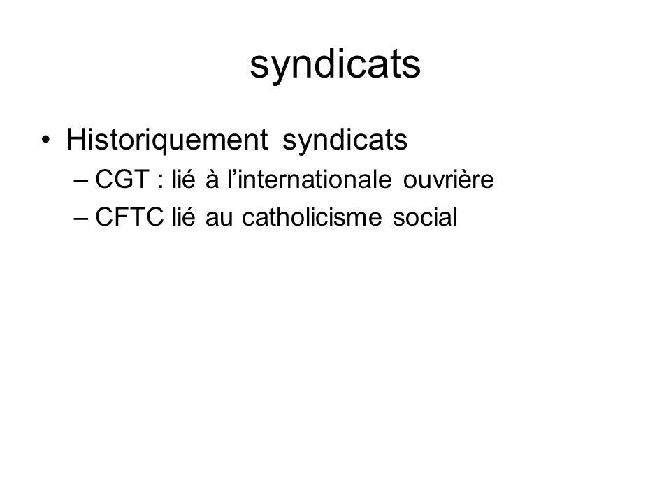 syndicats Historiquement syndicats