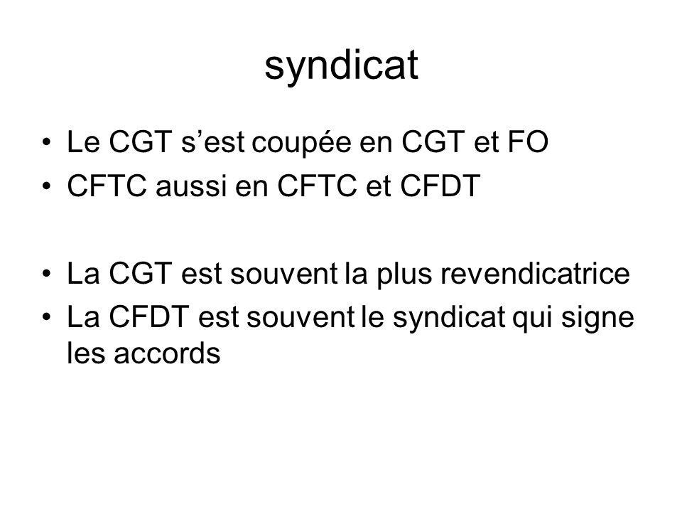 syndicat Le CGT s'est coupée en CGT et FO CFTC aussi en CFTC et CFDT