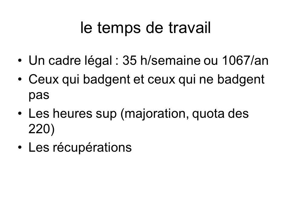 le temps de travail Un cadre légal : 35 h/semaine ou 1067/an