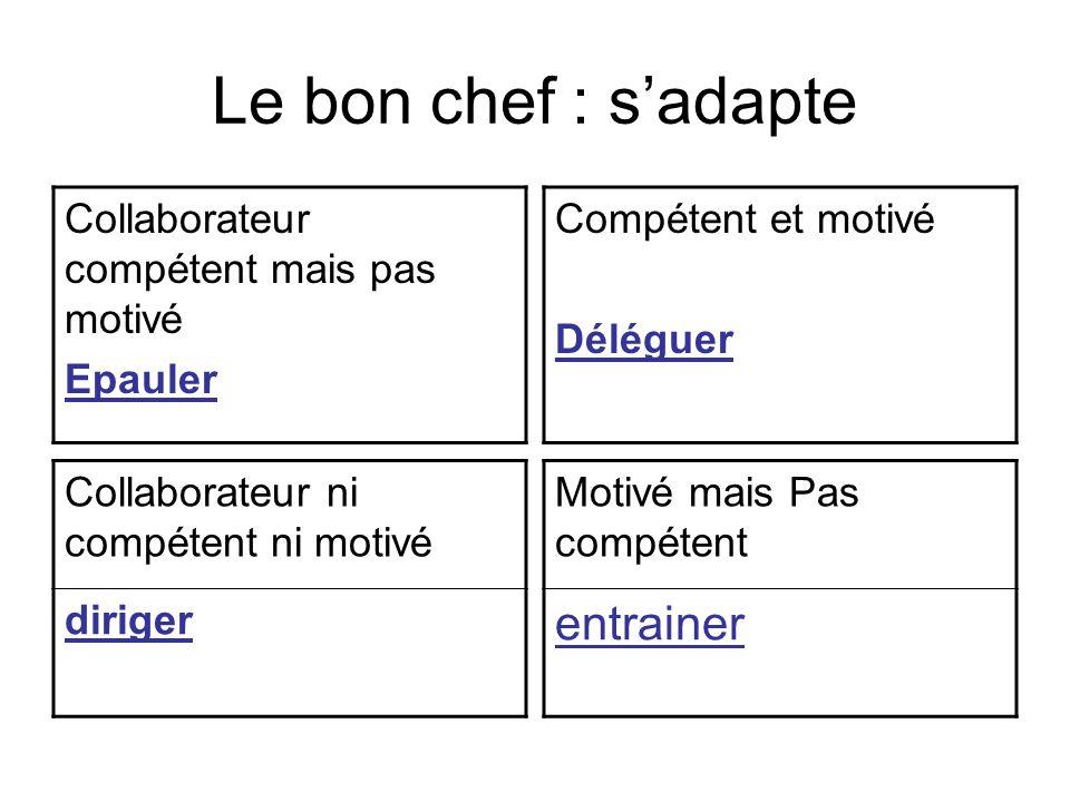 Le bon chef : s'adapte entrainer