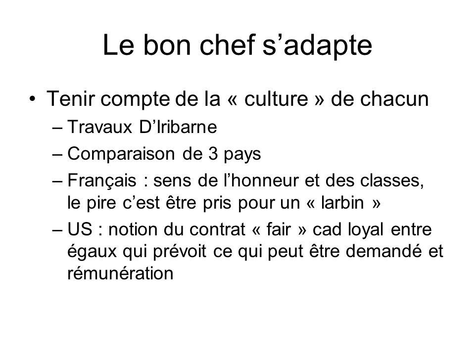 Le bon chef s'adapte Tenir compte de la « culture » de chacun